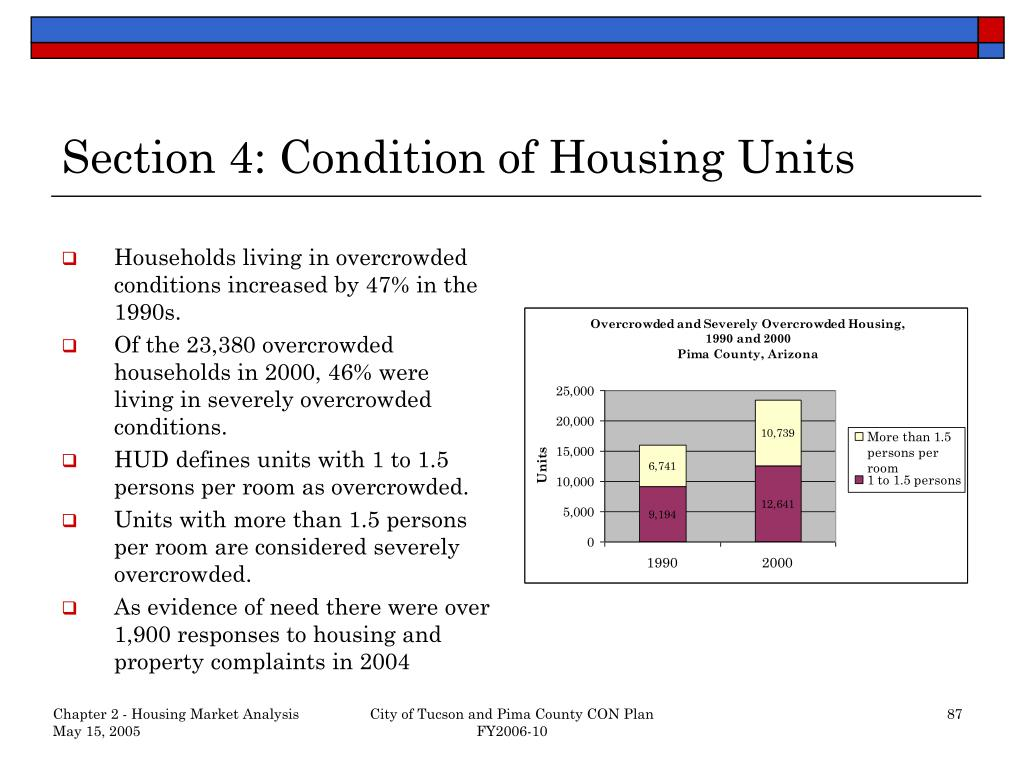 Section 4: Condition of Housing Units
