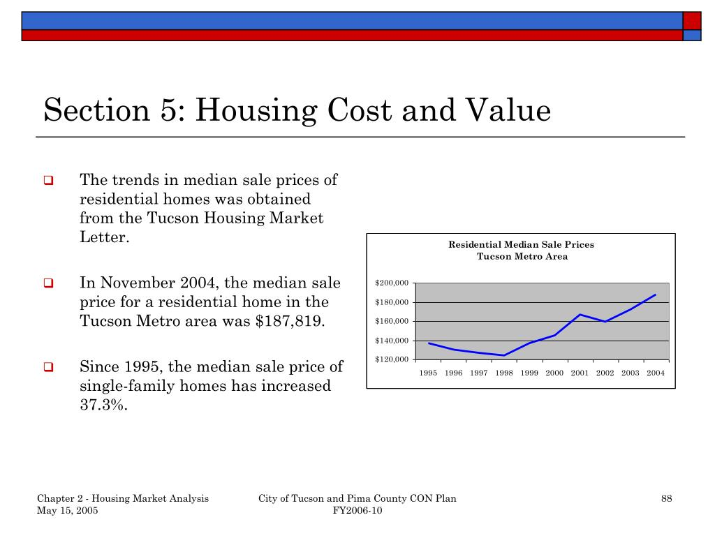 Section 5: Housing Cost and Value