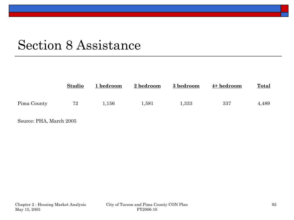 Section 8 Assistance