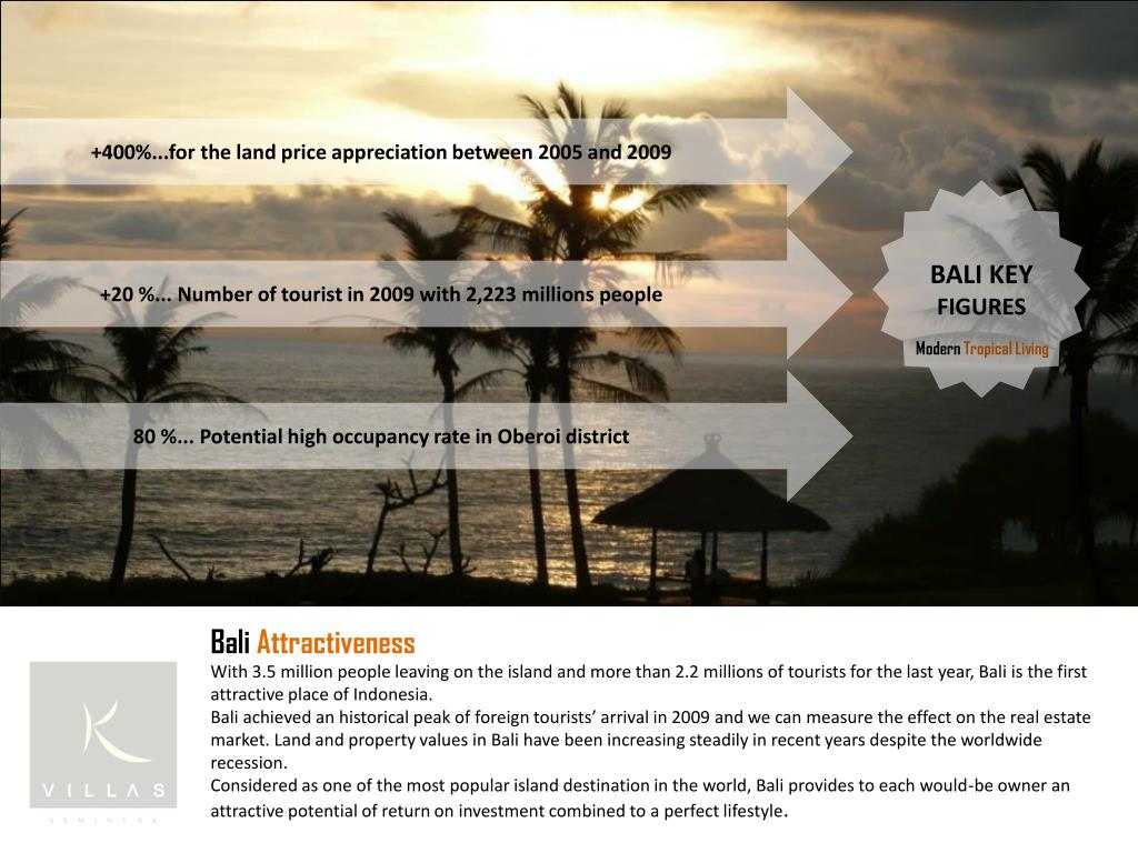 +400%...for the land price appreciation between 2005 and 2009