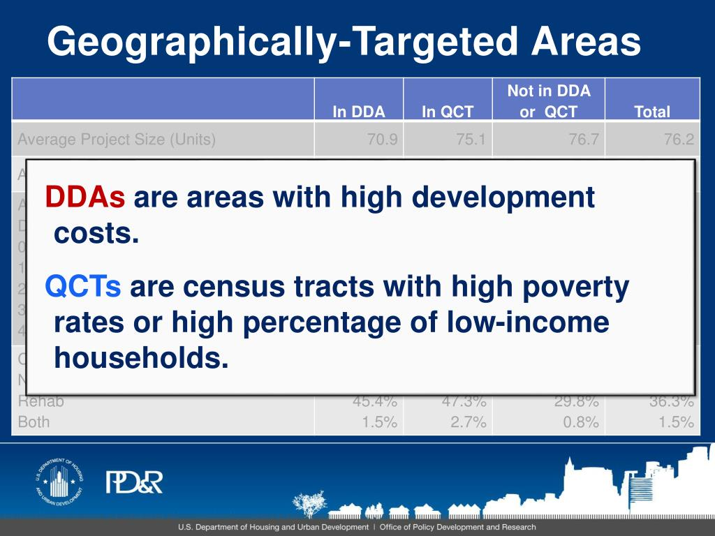 Geographically-Targeted Areas