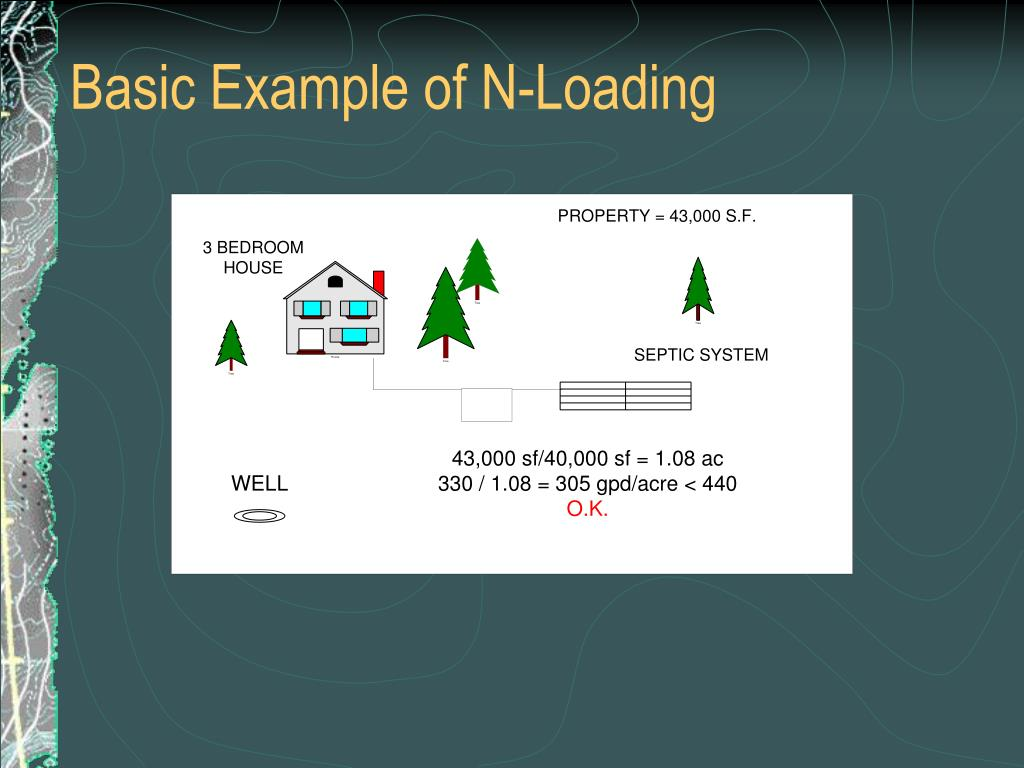 Basic Example of N-Loading
