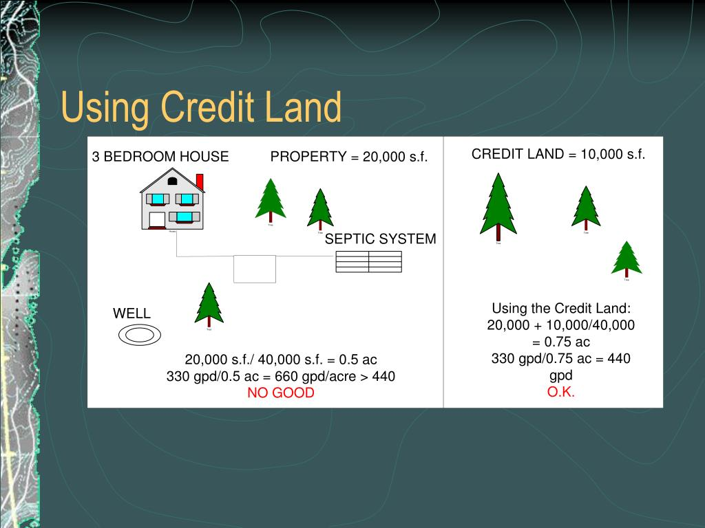 Using Credit Land