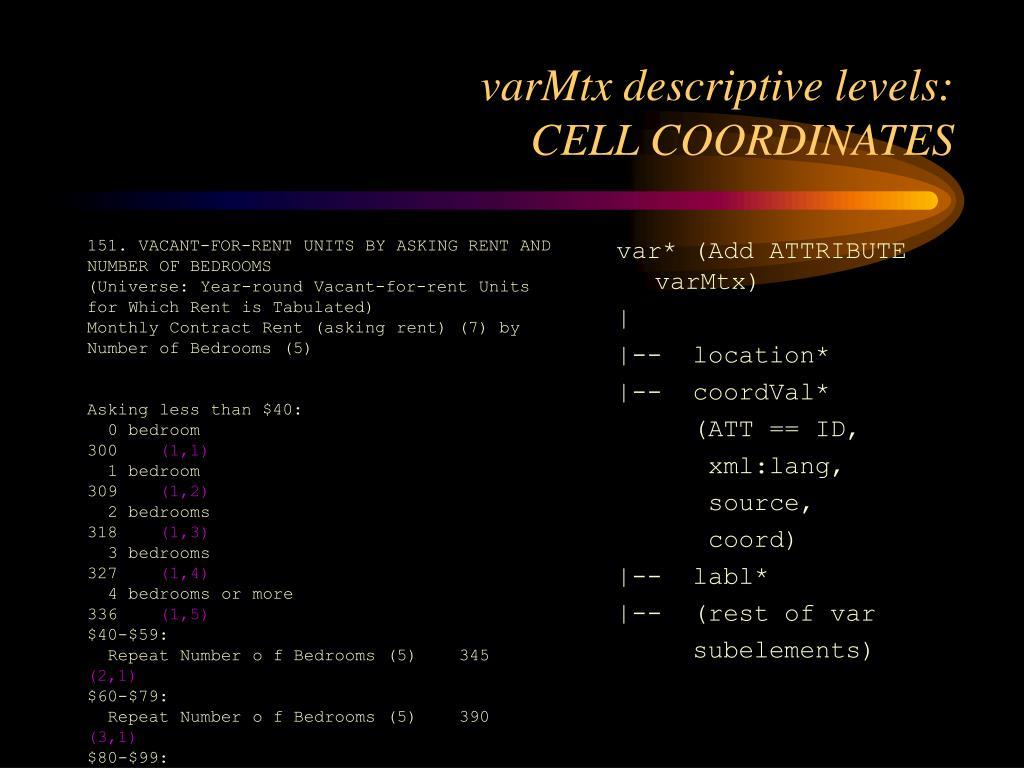 varMtx descriptive levels:
