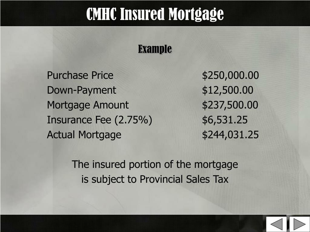CMHC Insured Mortgage