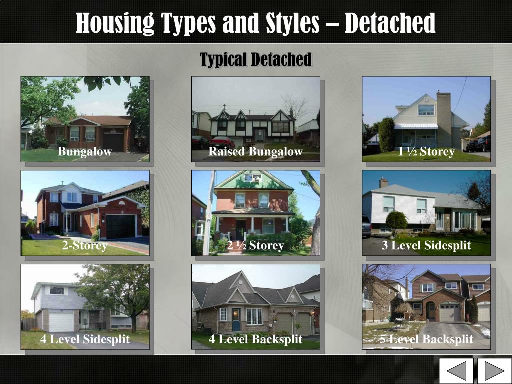 Housing Types and Styles – Detached