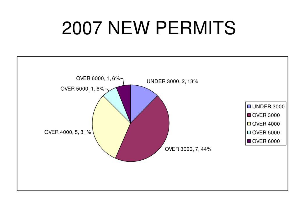 2007 NEW PERMITS