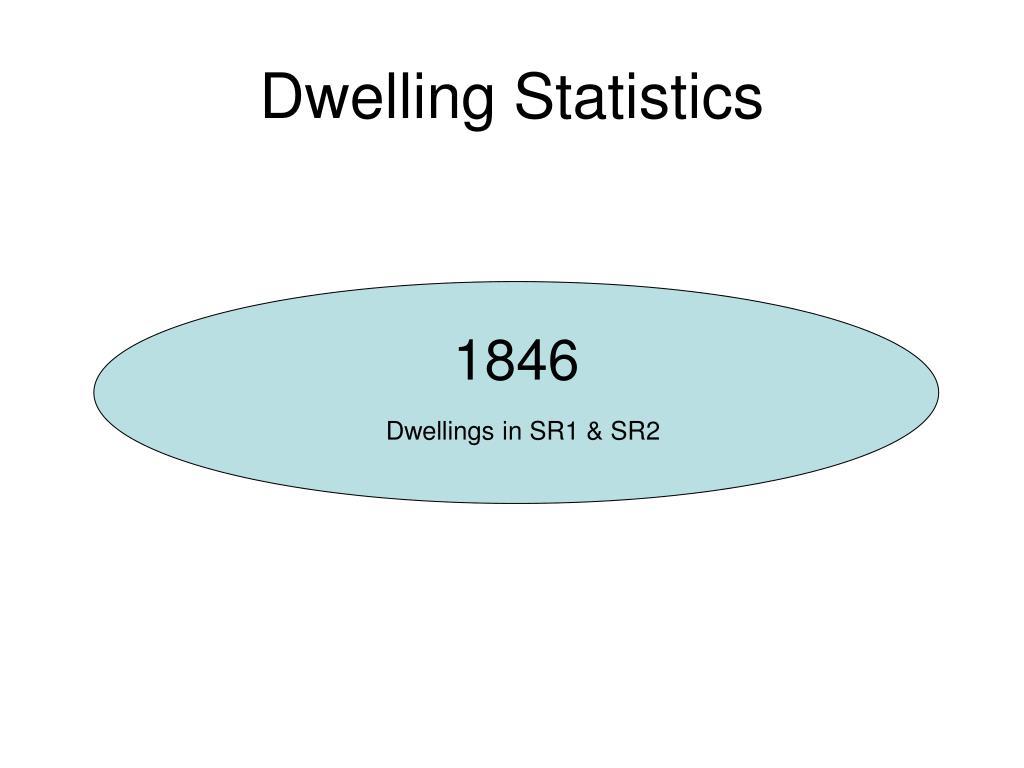 Dwelling Statistics