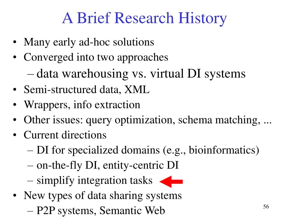 A Brief Research History