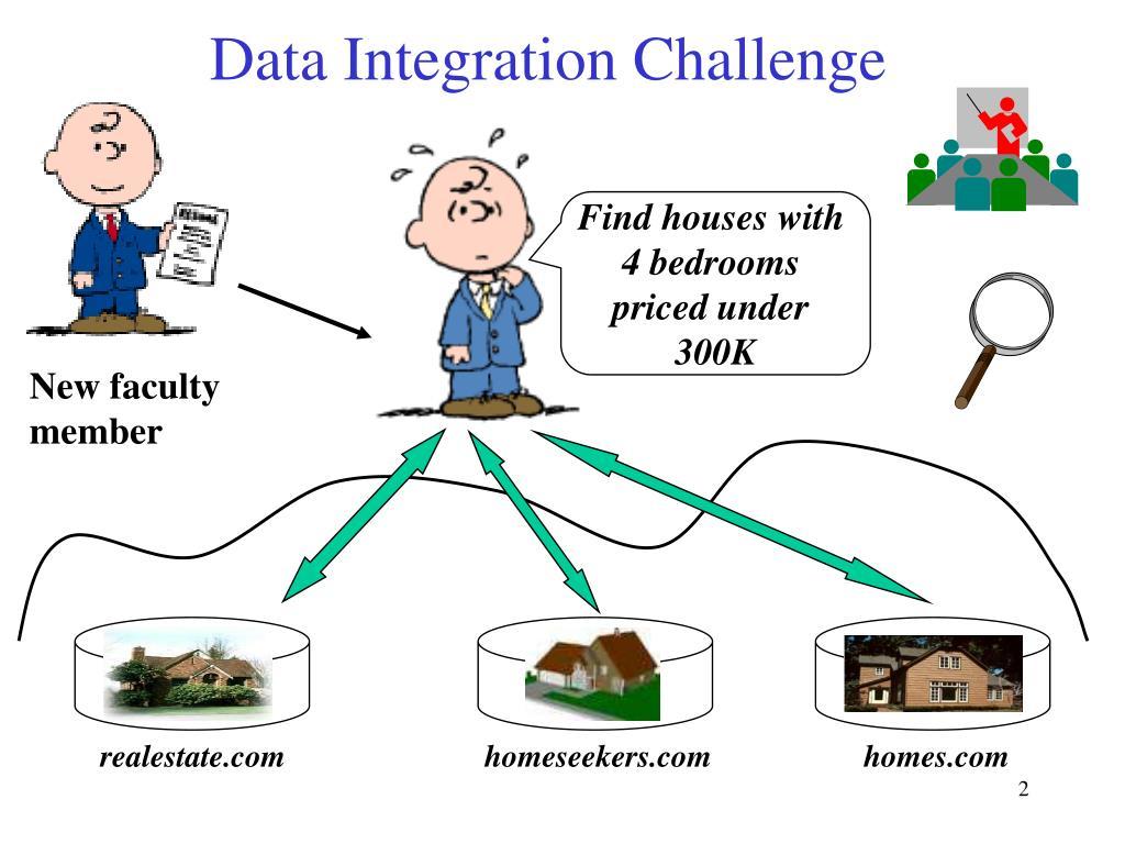 Data Integration Challenge