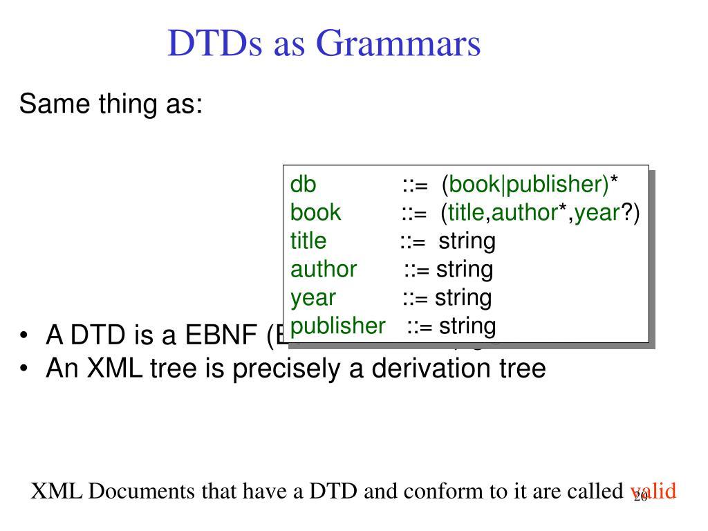 DTDs as Grammars