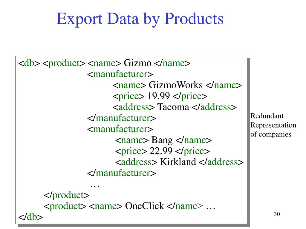 Export Data by Products