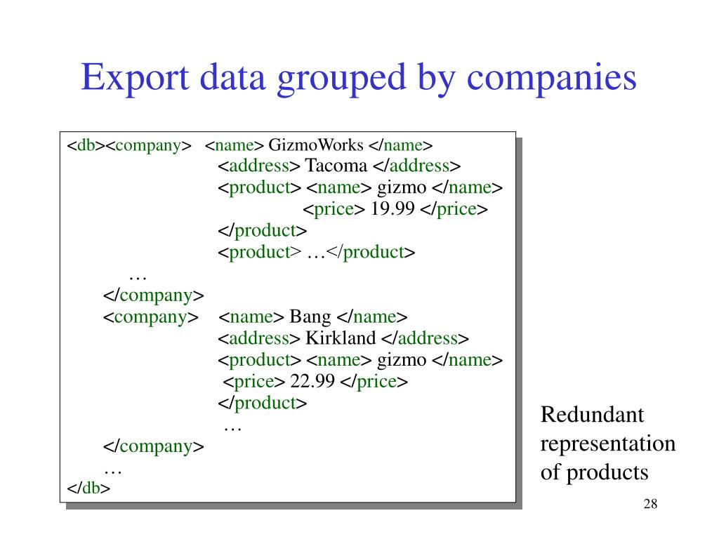 Export data grouped by companies