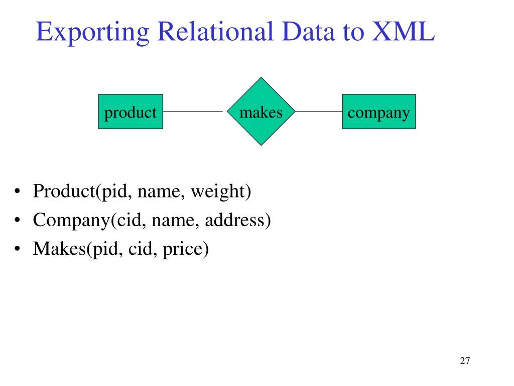 Exporting Relational Data to XML