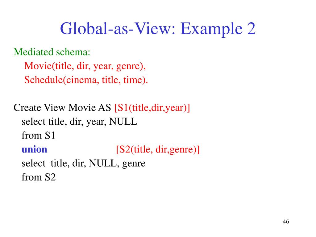Global-as-View: Example 2