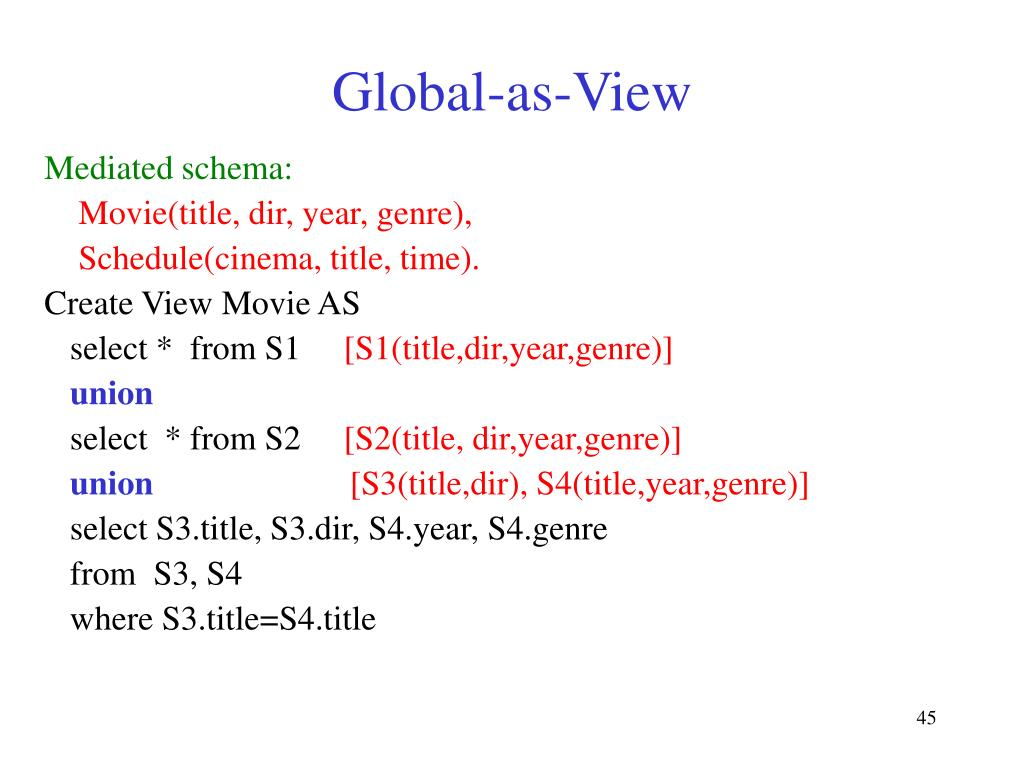 Global-as-View