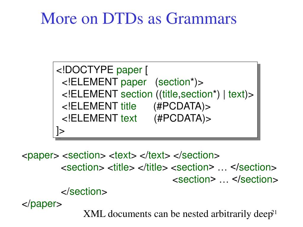 More on DTDs as Grammars