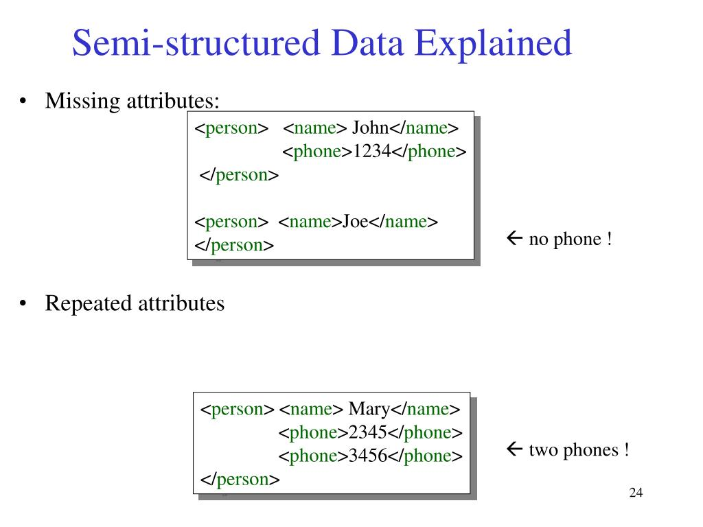 Semi-structured Data Explained