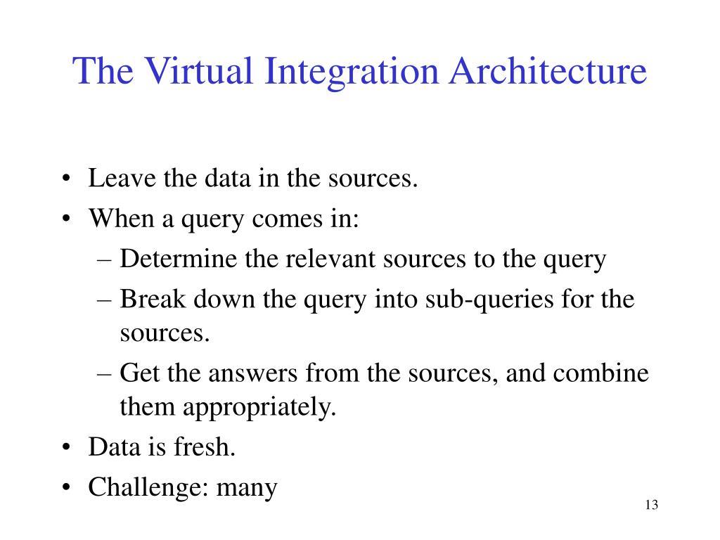 The Virtual Integration Architecture