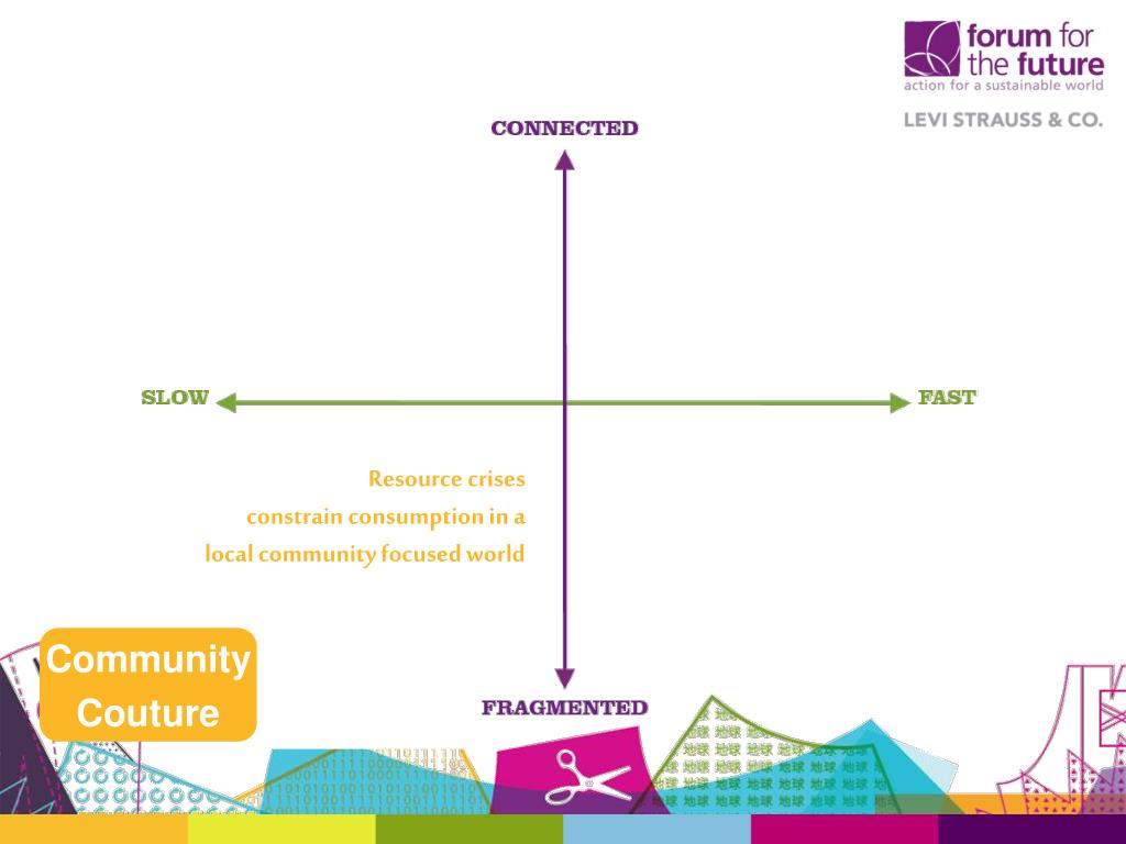 Resource crises constrain consumption in a local community focused world