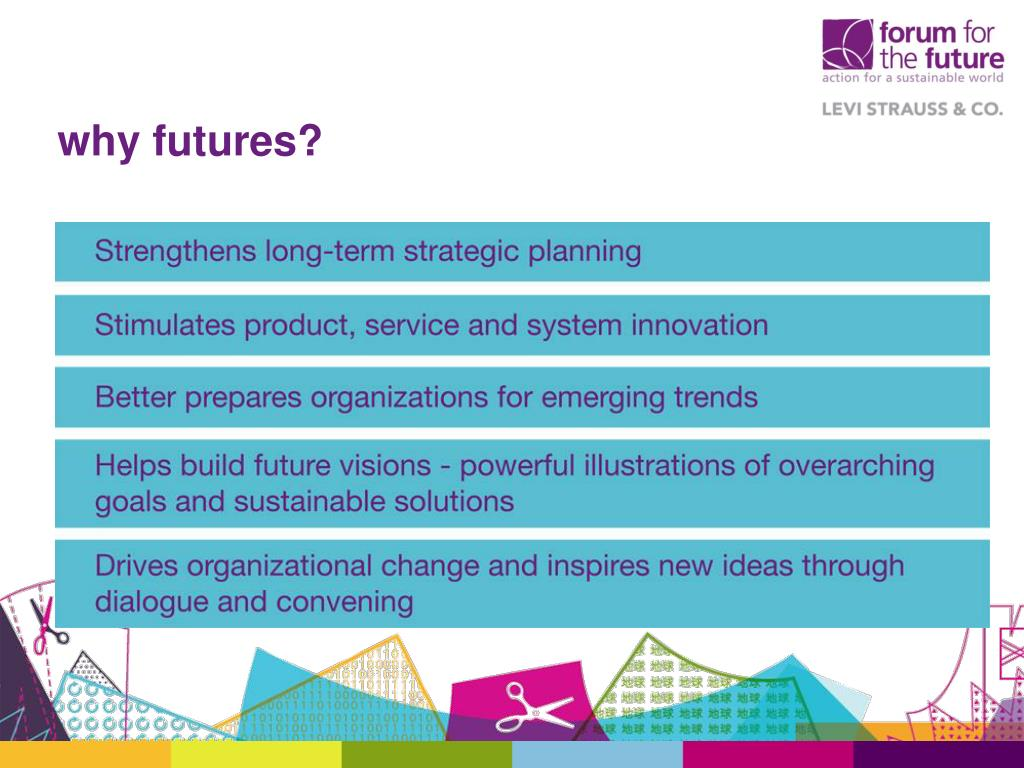 why futures?