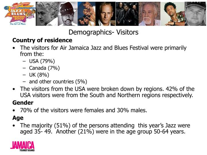 Demographics visitors