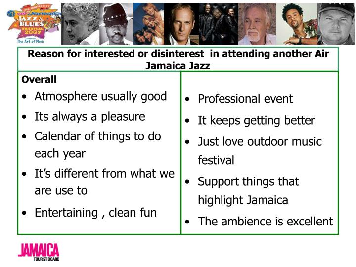 Reason for interested or disinterest  in attending another Air Jamaica Jazz