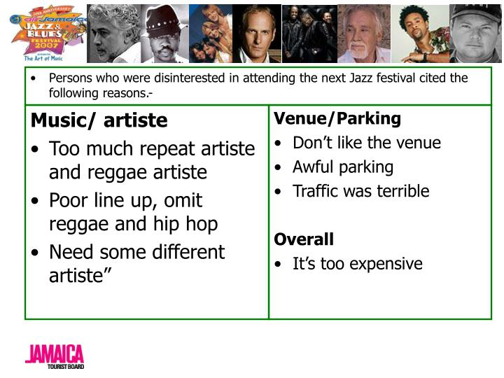 Persons who were disinterested in attending the next Jazz festival cited the following reasons.-