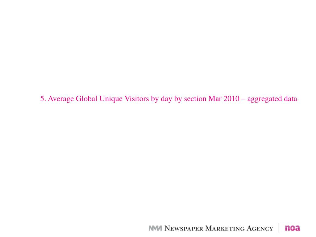 5. Average Global Unique Visitors by day by section Mar 2010 – aggregated data