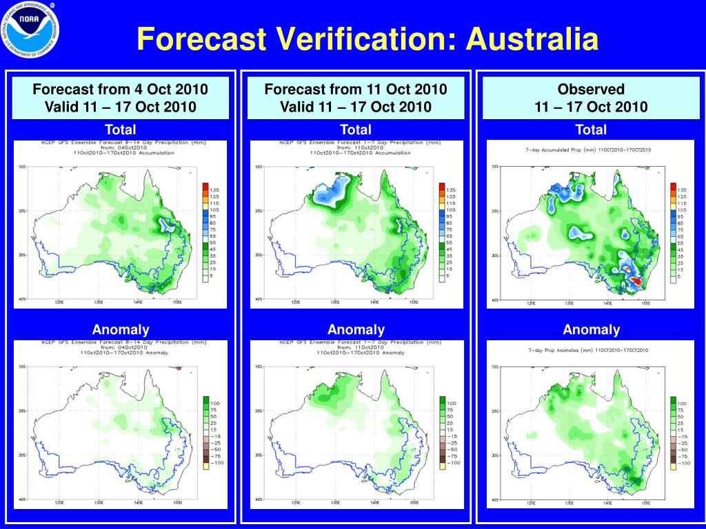 Forecast from 4 Oct 2010
