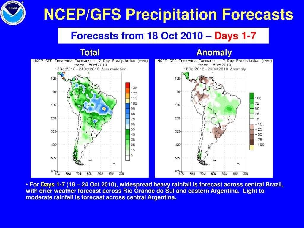 NCEP/GFS Precipitation Forecasts