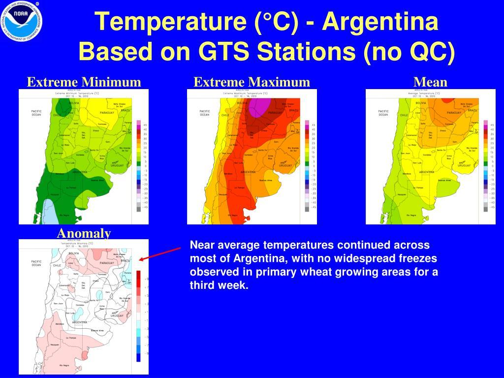 Temperature (°C) - Argentina