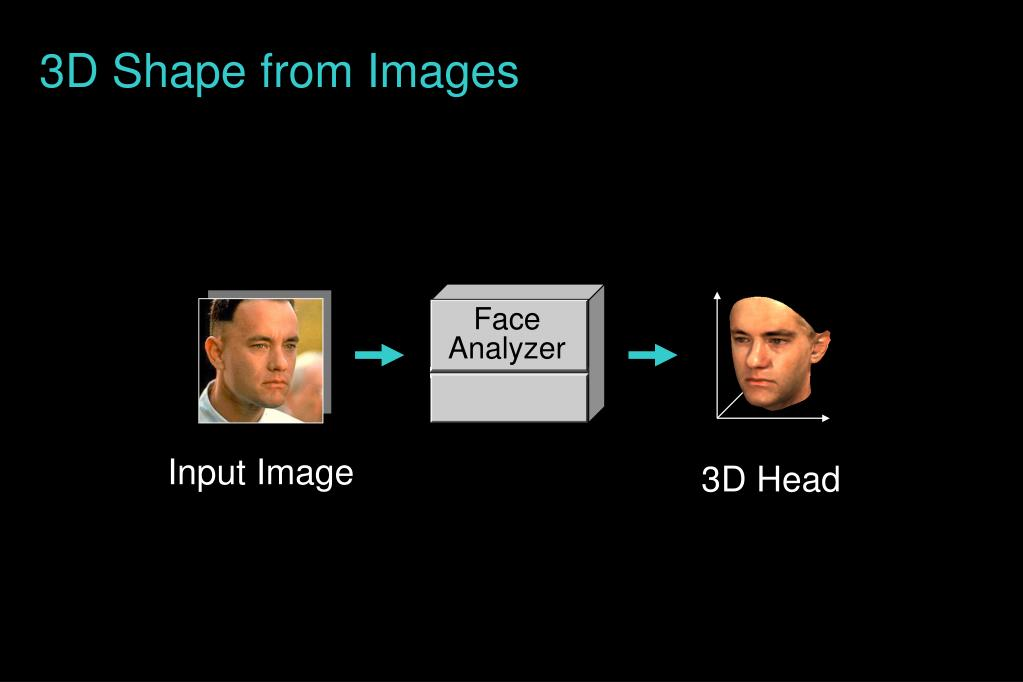 3D Shape from Images
