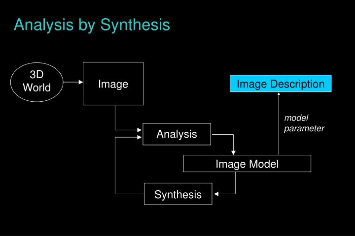 Analysis by synthesis