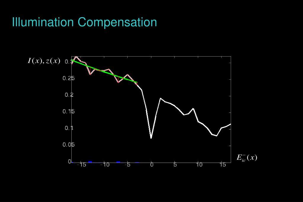 Illumination Compensation
