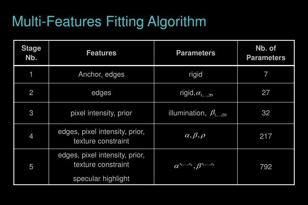 Multi-Features Fitting Algorithm