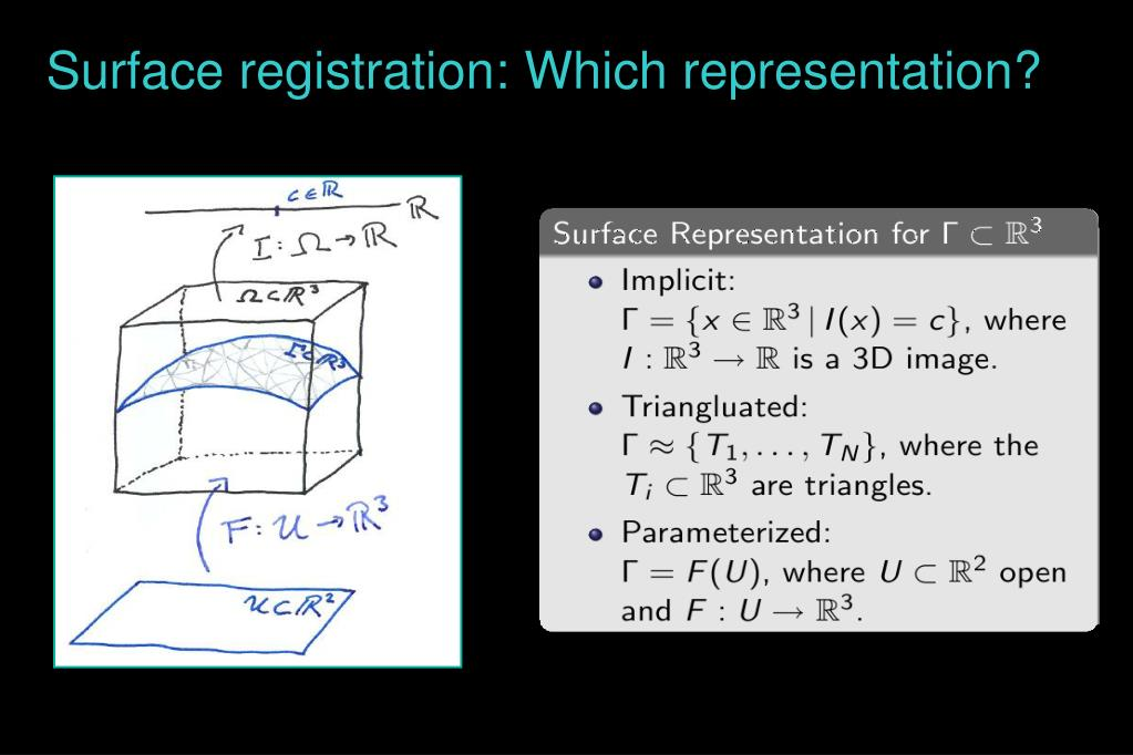 Surface registration: Which representation?