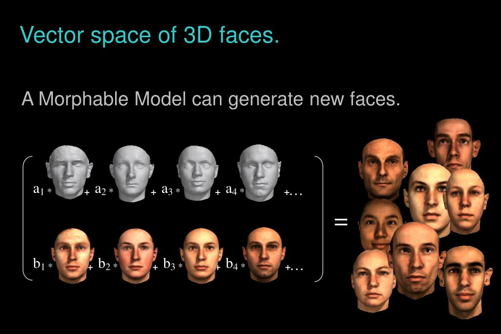 Vector space of 3D faces.