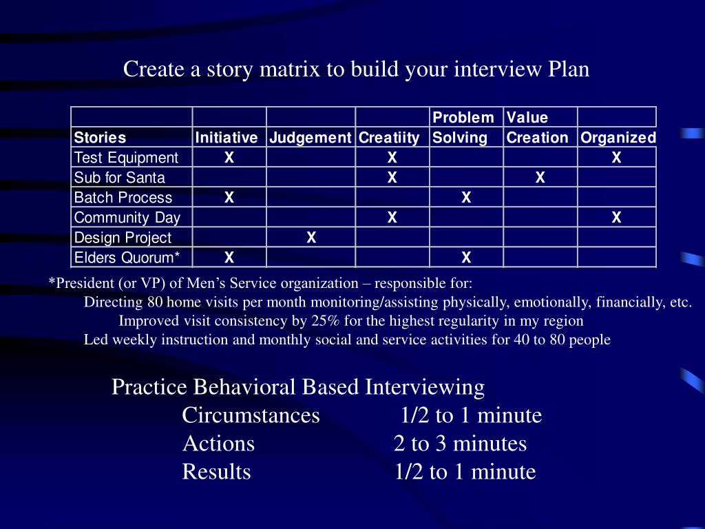 Create a story matrix to build your interview Plan