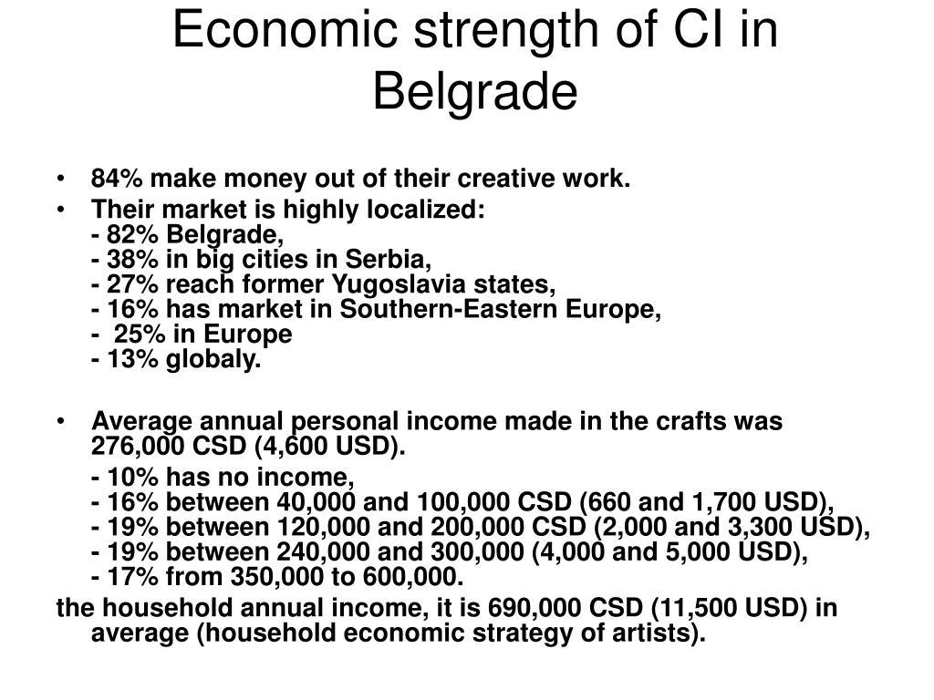 Economic strength of CI in Belgrade
