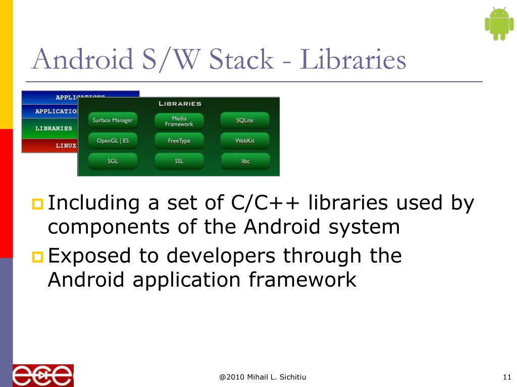 Android S/W Stack - Libraries