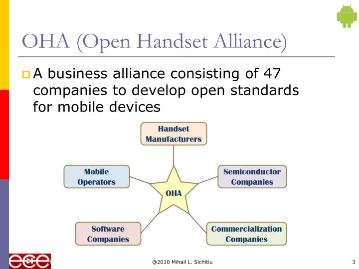 Oha open handset alliance