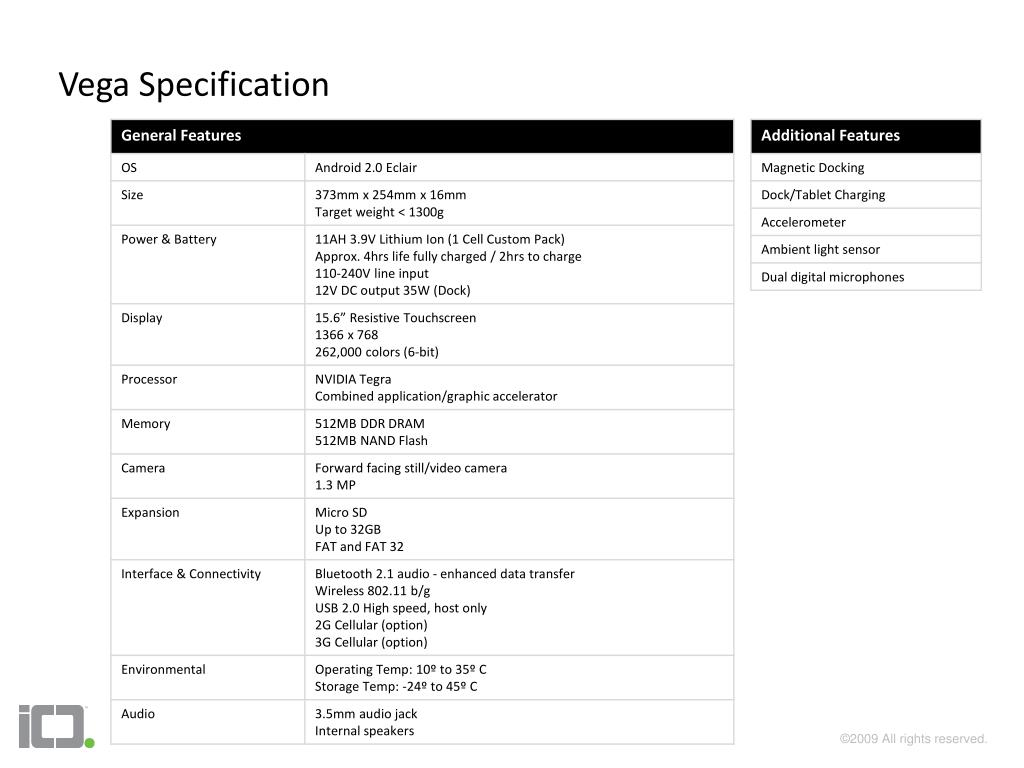 Vega Specification