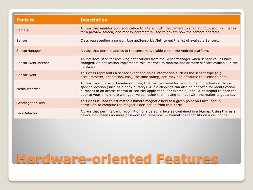 Hardware-oriented Features