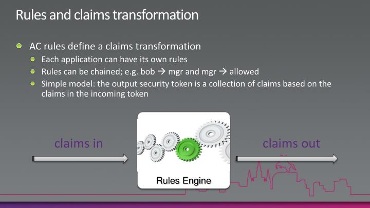 Rules and claims transformation
