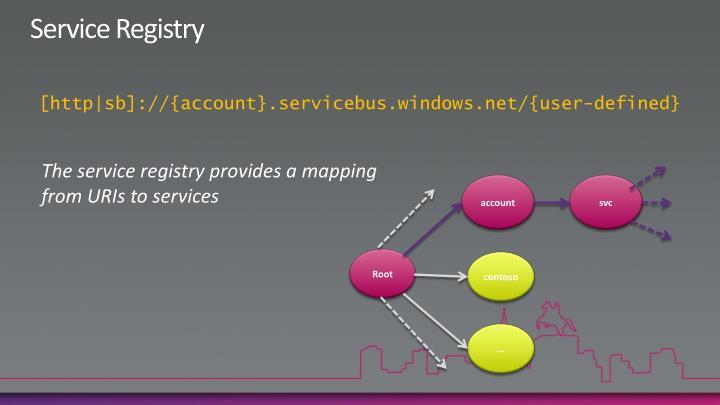 Service Registry