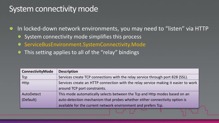 System connectivity mode