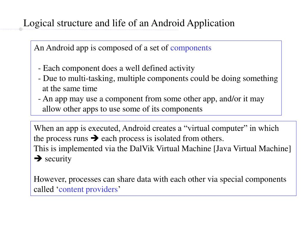 Logical structure and life of an Android Application