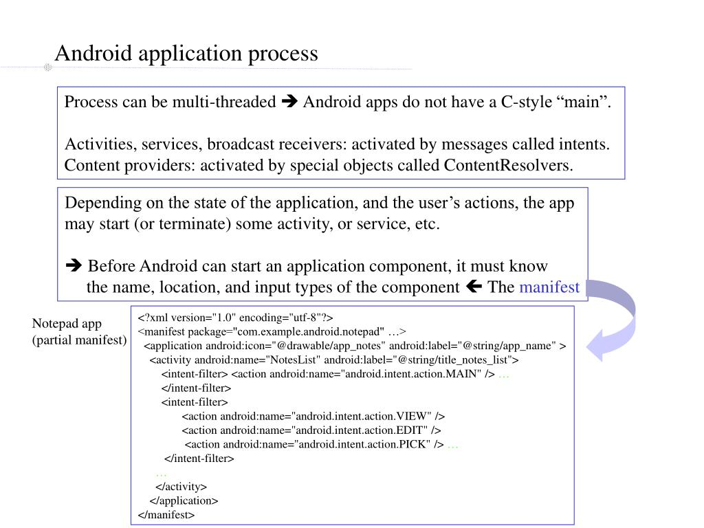 Android application process