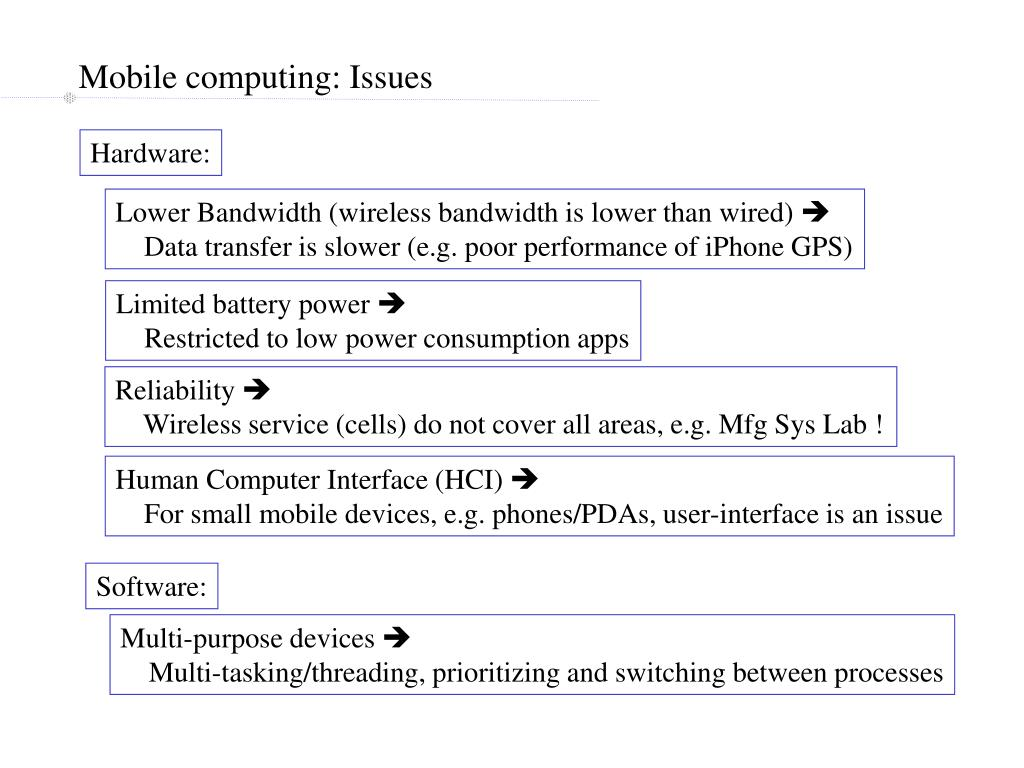 Mobile computing: Issues